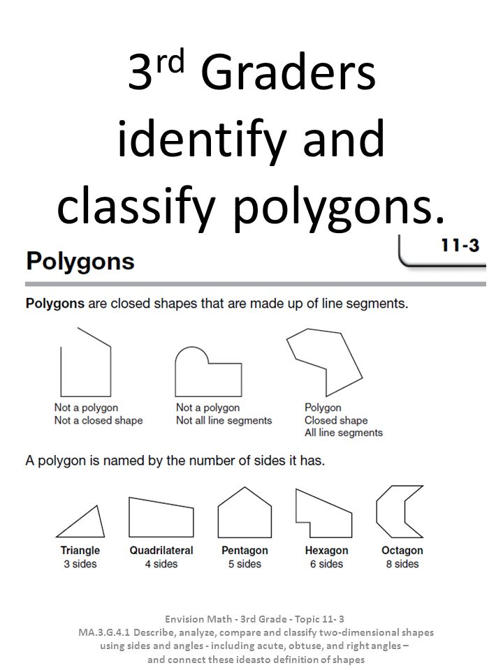 3rd Graders identify and classify polygons.