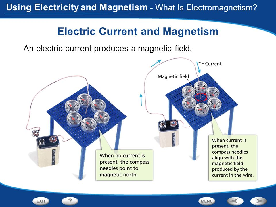 Electric Current and Magnetism