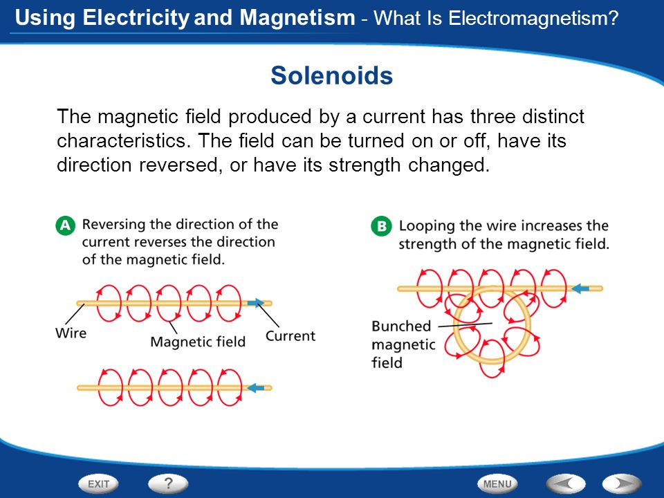 Solenoids - What Is Electromagnetism