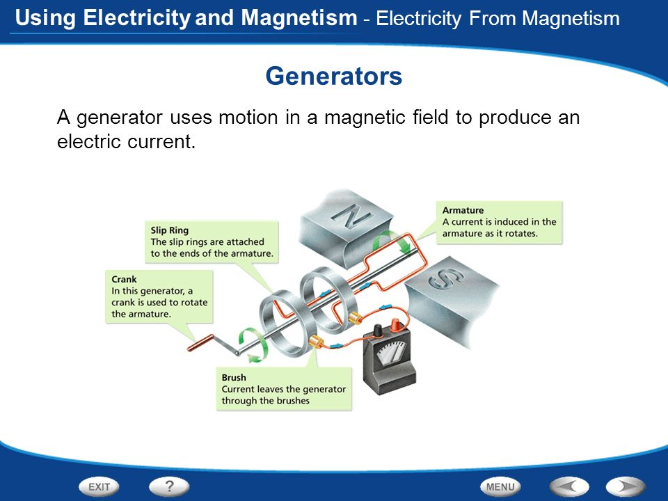 Generators - Electricity From Magnetism