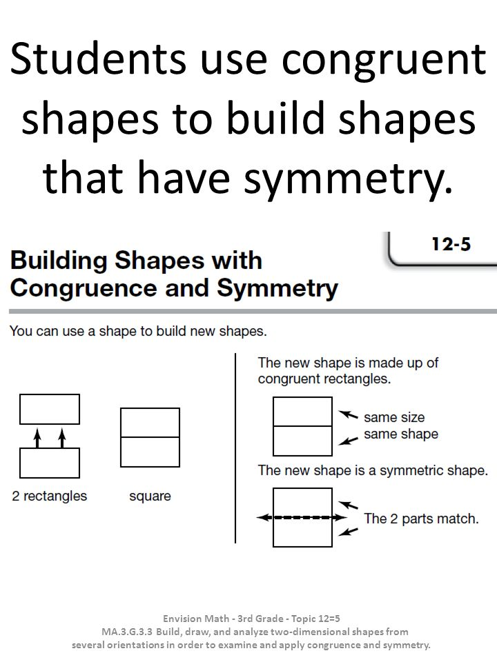 Students use congruent shapes to build shapes that have symmetry.