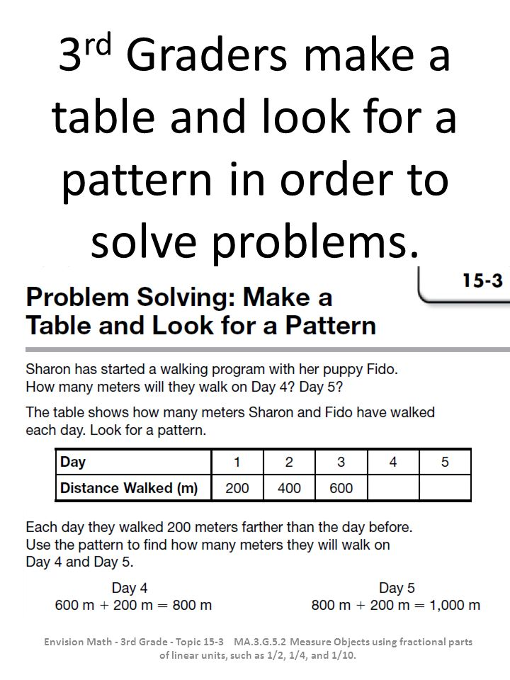 3rd Graders make a table and look for a pattern in order to solve problems.