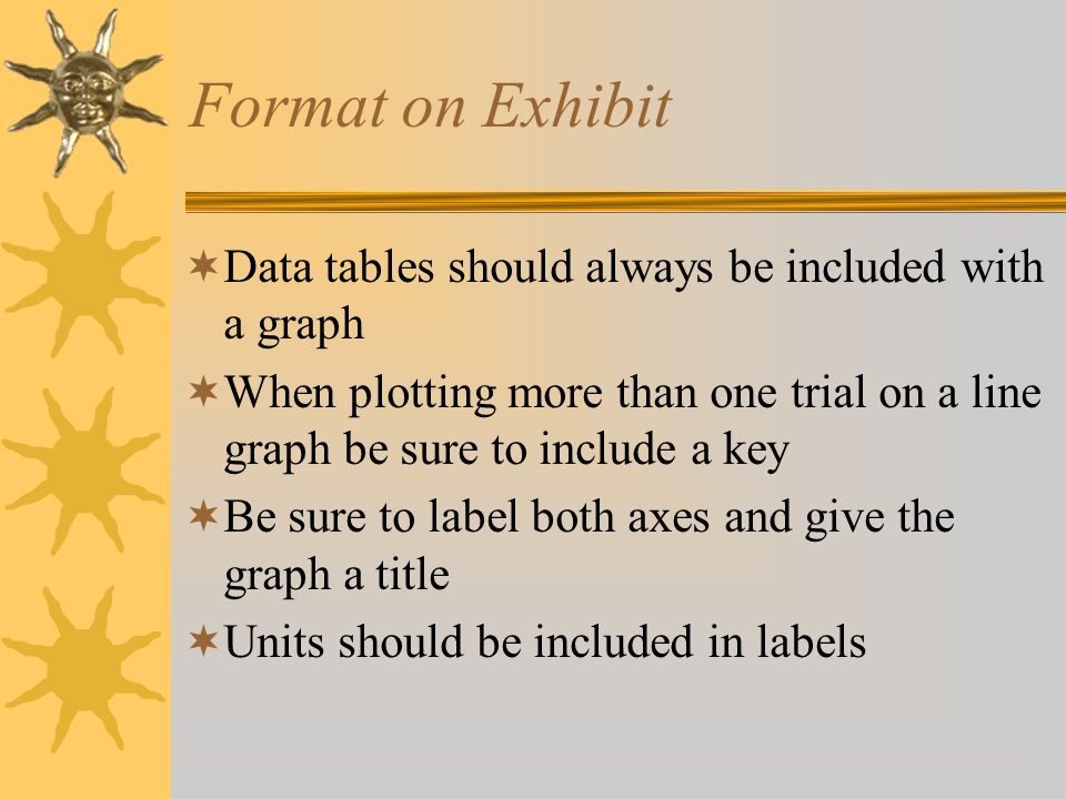 Format on Exhibit Data tables should always be included with a graph