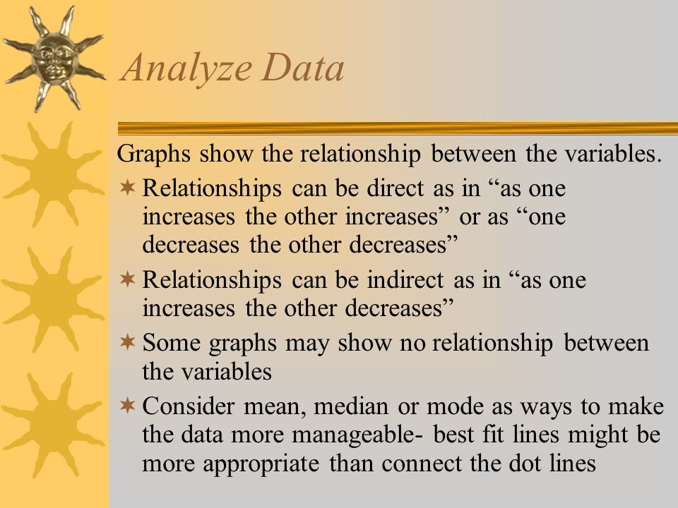 Analyze Data Graphs show the relationship between the variables.