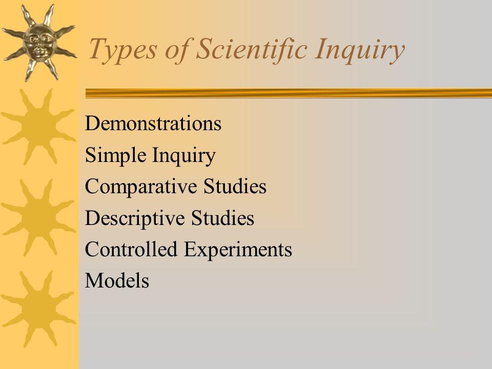 Types of Scientific Inquiry