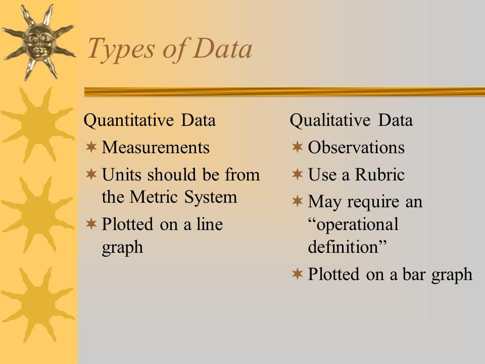Types of Data Quantitative Data Measurements