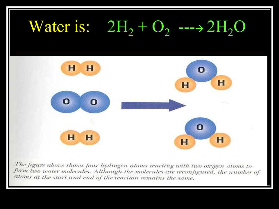 chemical reactions chapter 10 page 294 ppt video