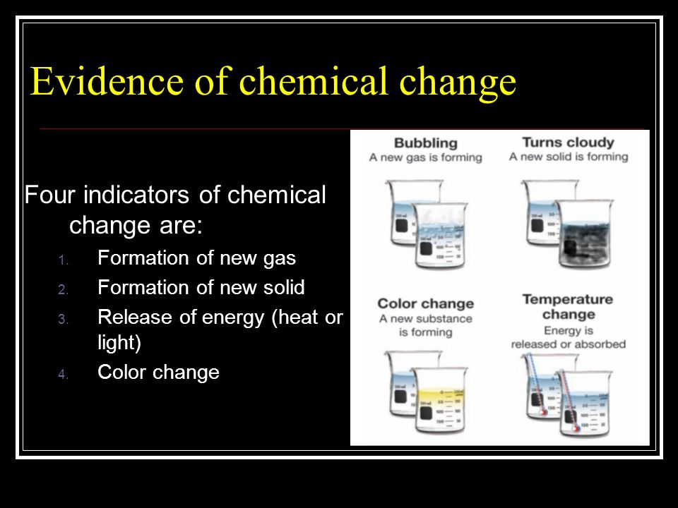 Image Result For Change Page Color