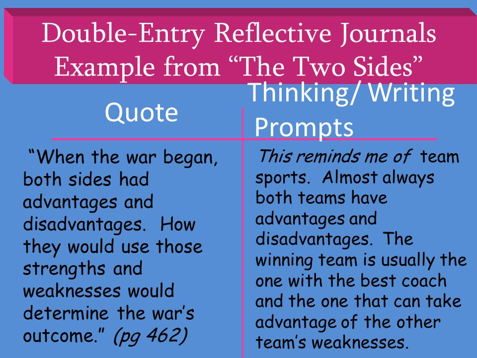 Double-Entry Reflective Journals Example from The Two Sides