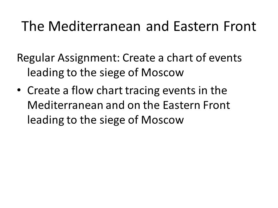 The Mediterranean and Eastern Front