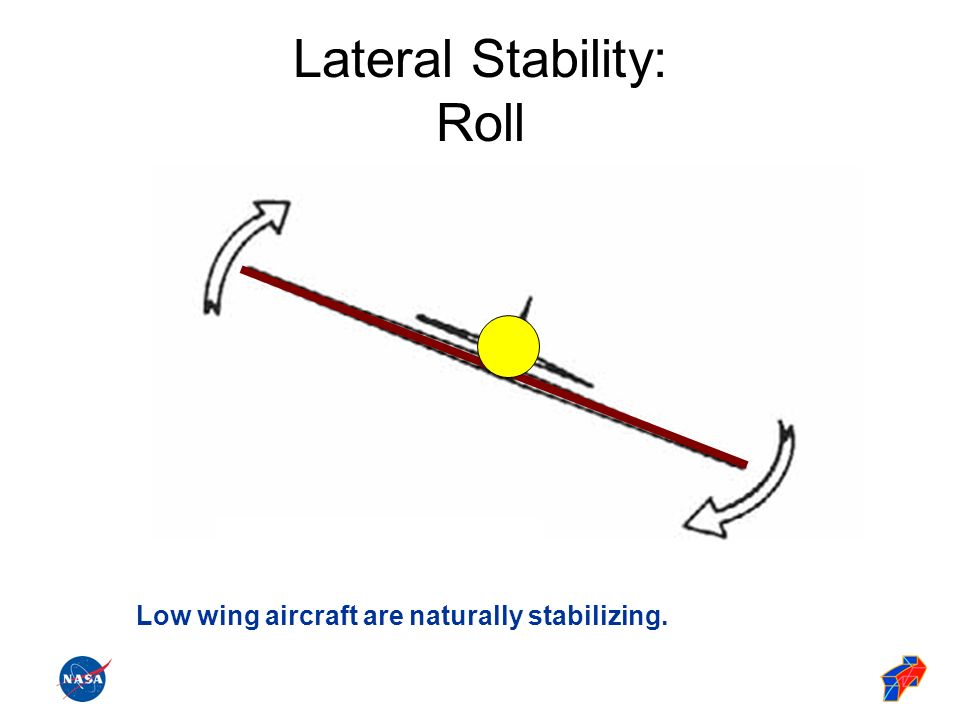 Lateral Stability: Roll