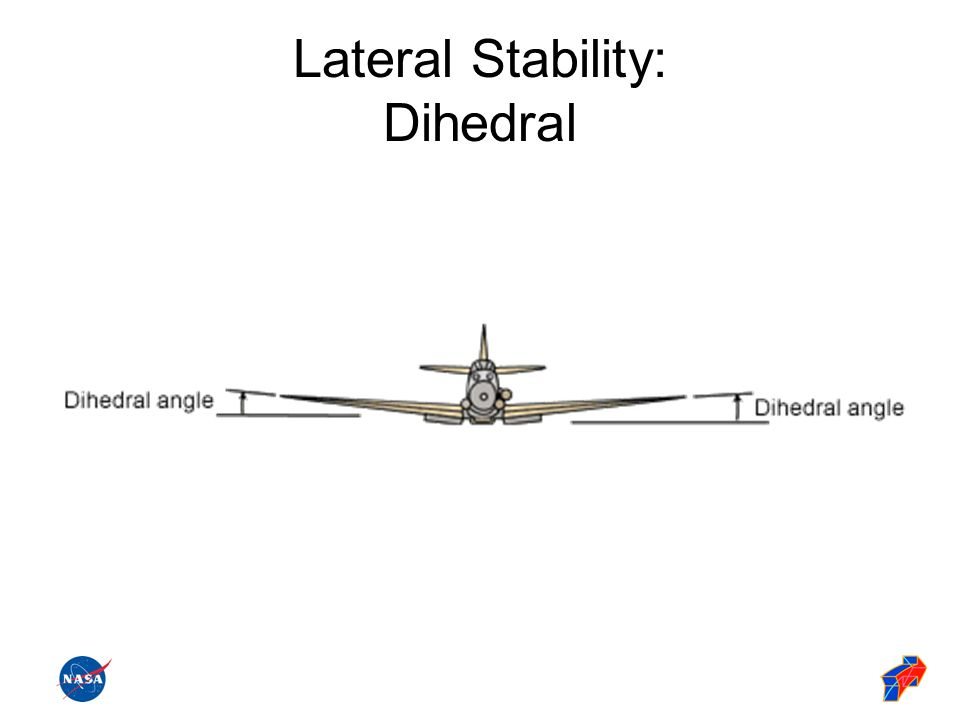 Lateral Stability: Dihedral