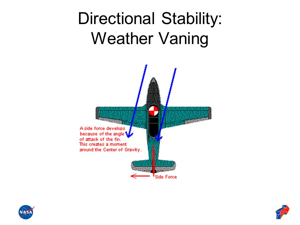 Directional Stability: Weather Vaning