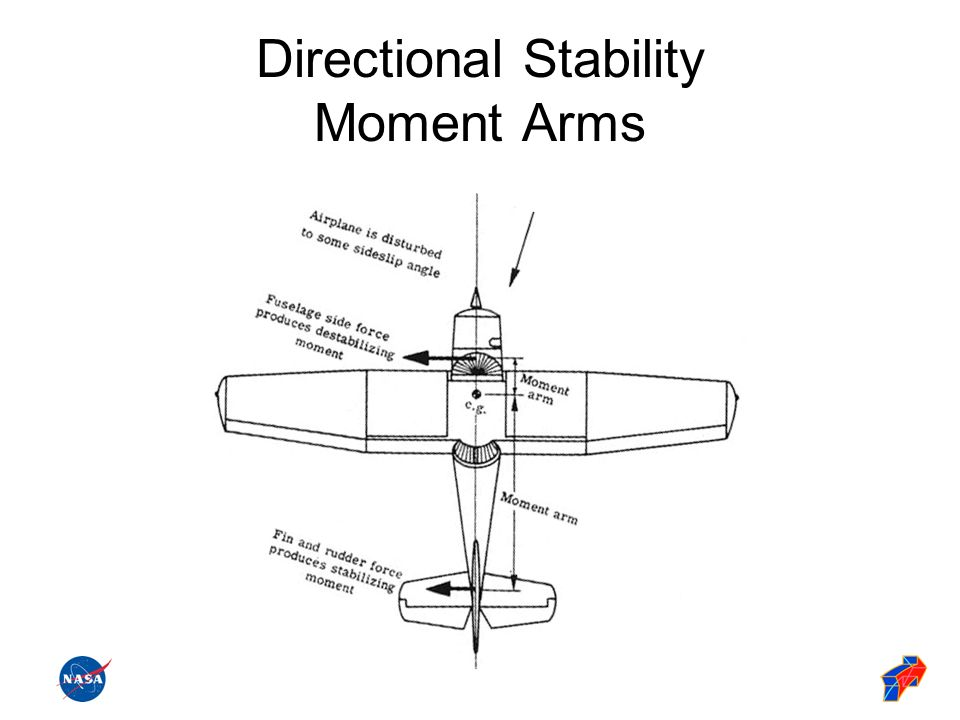 Directional Stability Moment Arms