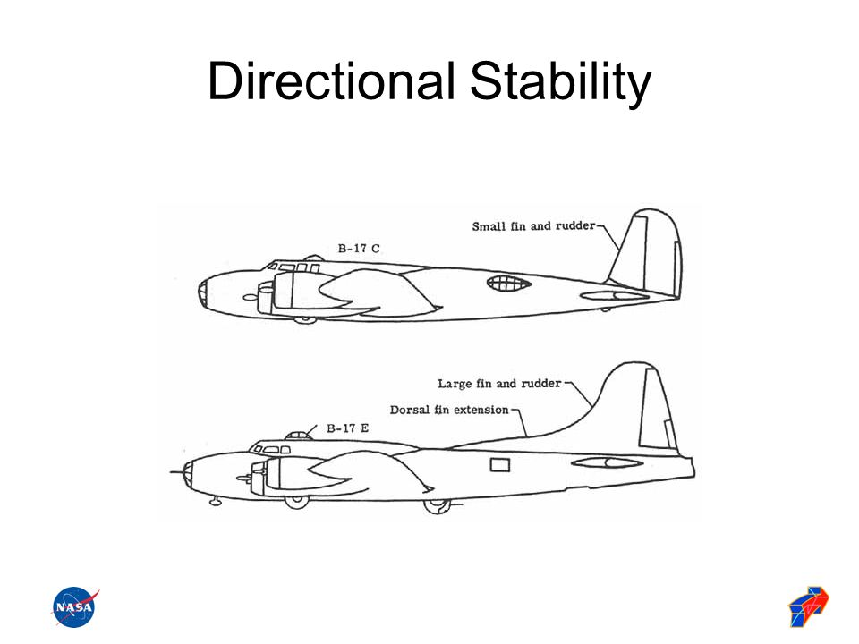 Directional Stability