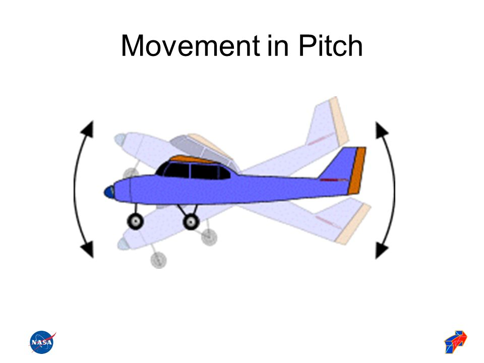 Gliders Flight Stability