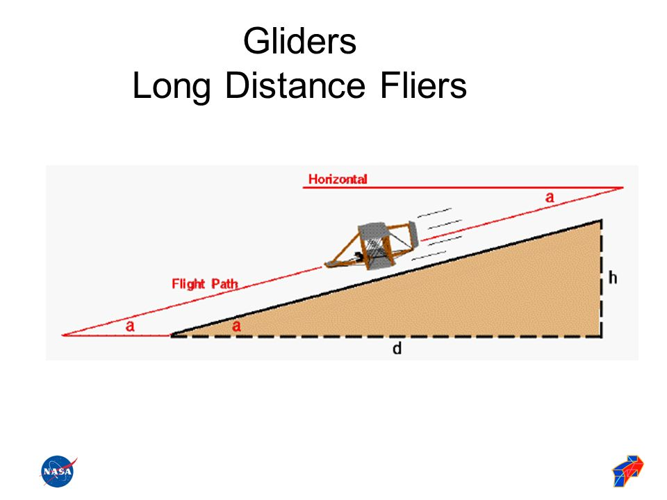 Gliders Long Distance Fliers