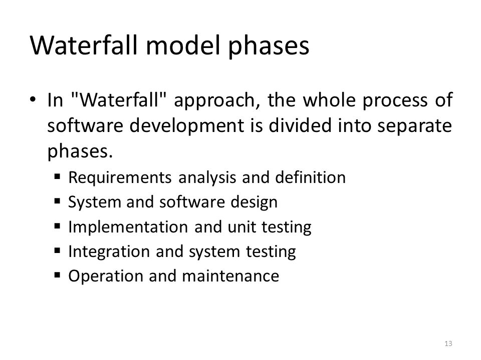Unit iii software design testing methods ppt download for Waterfall model design meaning