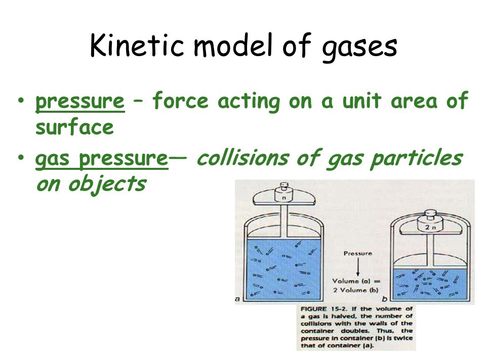 Kinetic model of gasespressure – force acting on a unit area of surface.