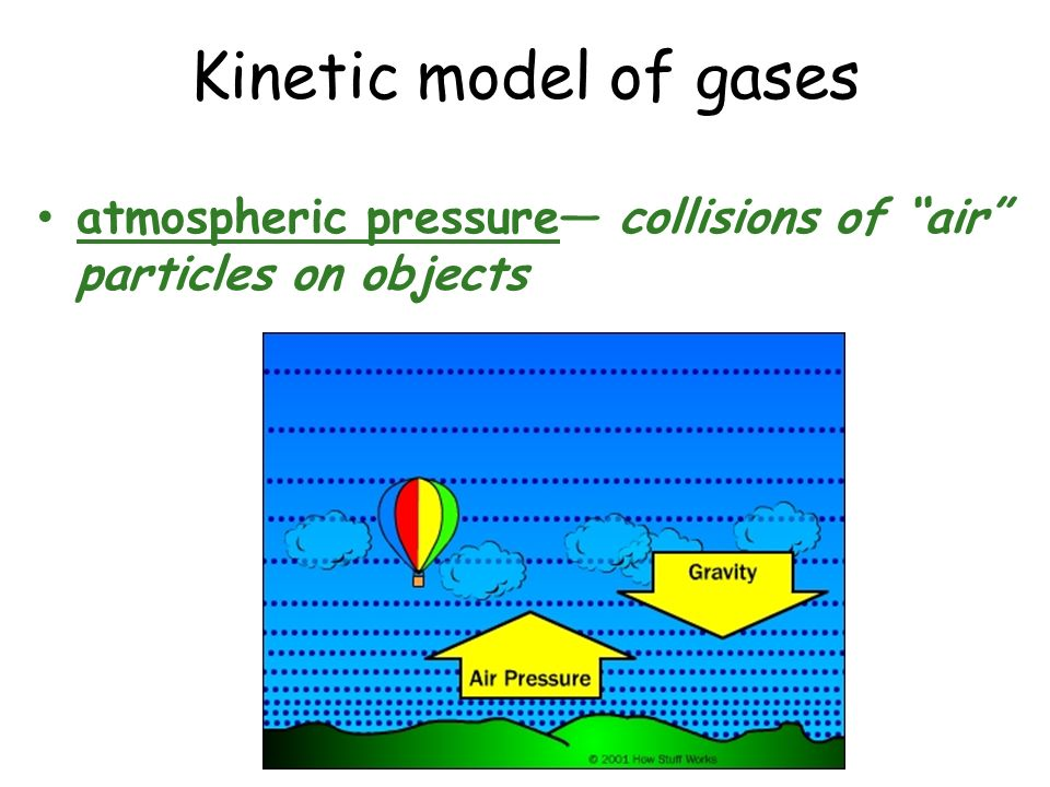 Kinetic model of gases atmospheric pressure— collisions of air particles on objects