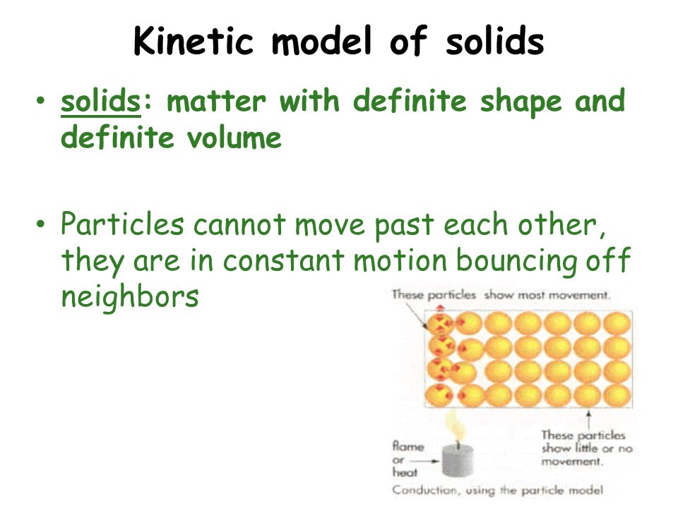Kinetic model of solids