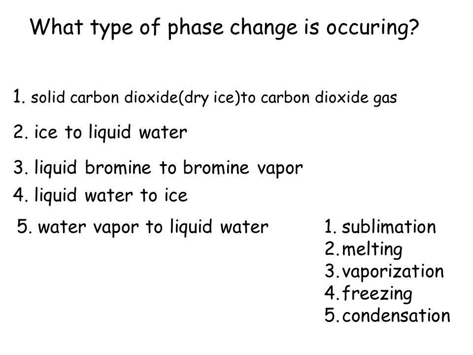 What type of phase change is occuring