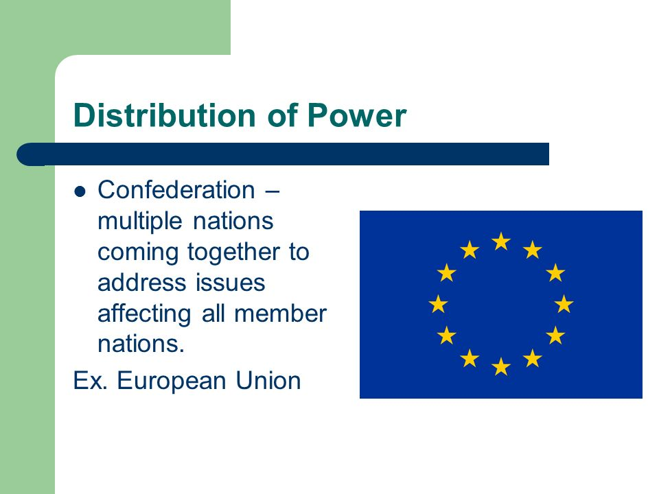 Distribution of Power Confederation – multiple nations coming together to address issues affecting all member nations.
