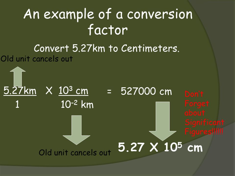 An example of a conversion factor