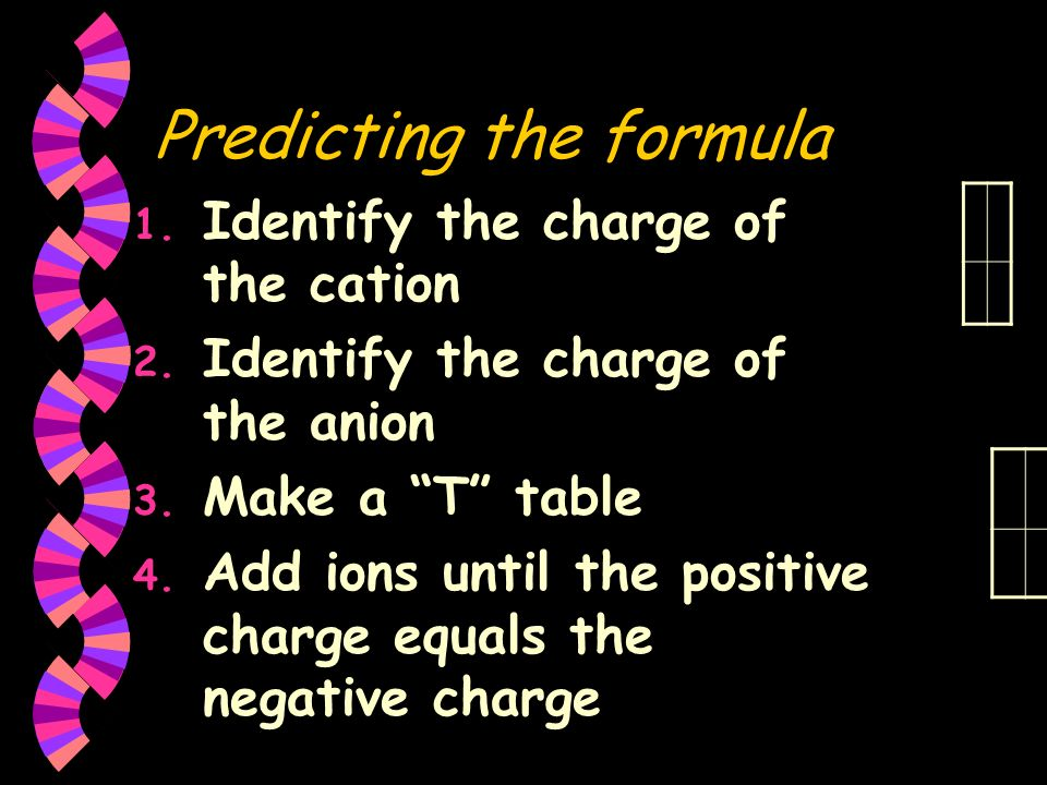 Predicting the formula