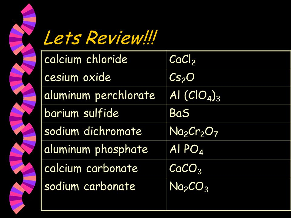 Lets Review!!! calcium chloride CaCl2 cesium oxide Cs2O