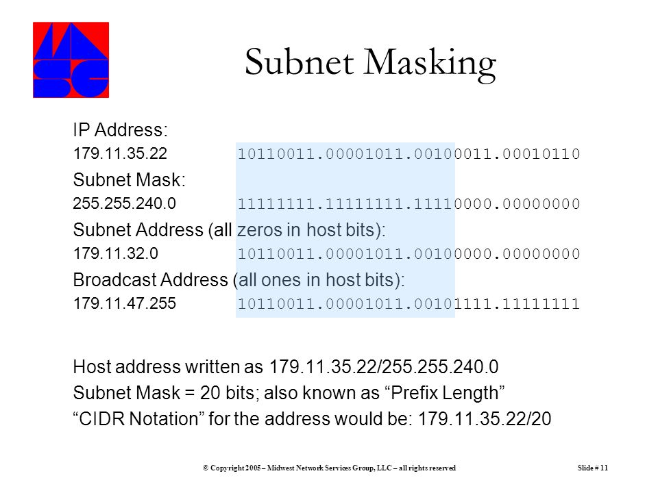 Mask My IP
