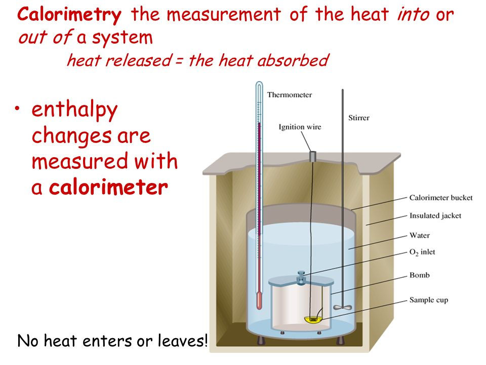 enthalpy changes are measured with a calorimeter