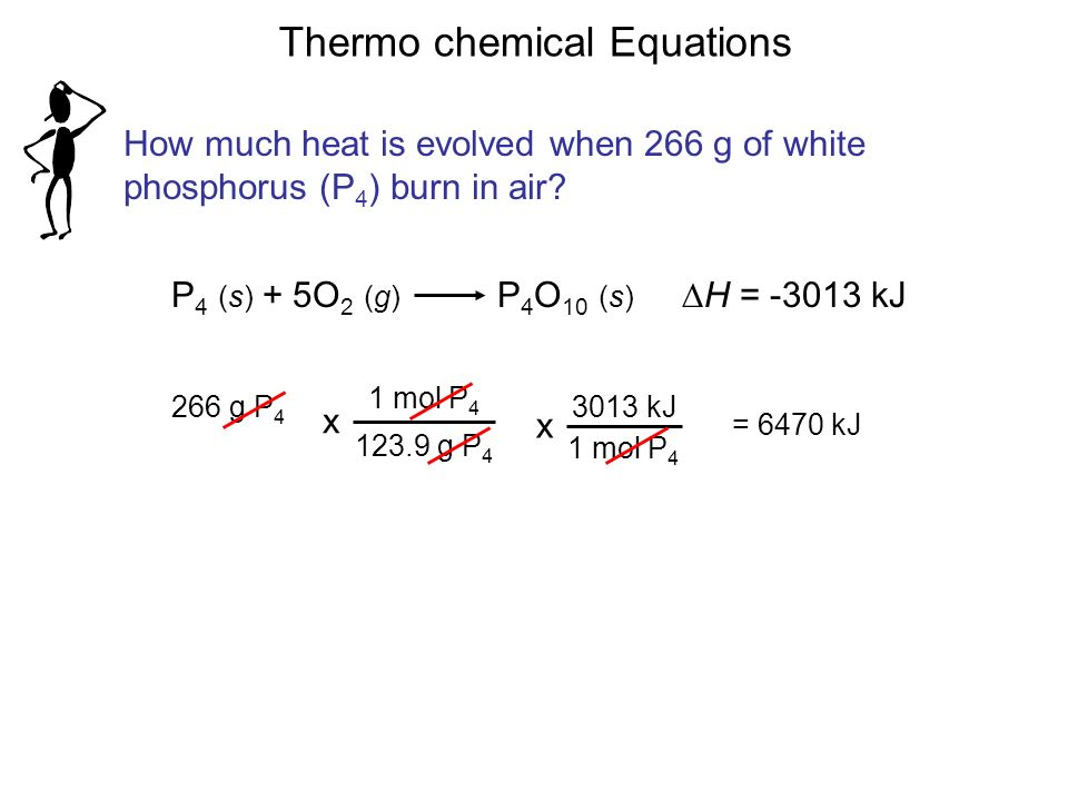 Thermo chemical Equations