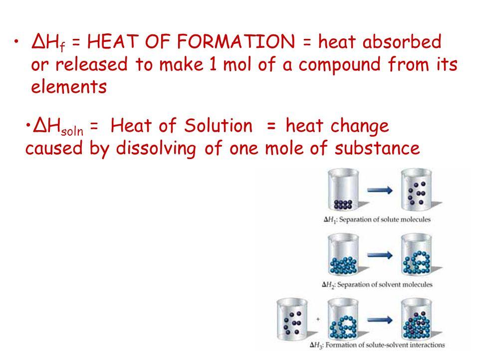 ΔHf = HEAT OF FORMATION = heat absorbed or released to make 1 mol of a compound from its elements