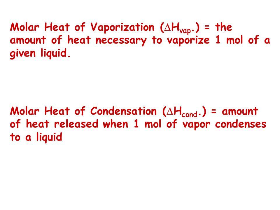 Molar Heat of Vaporization (DHvap