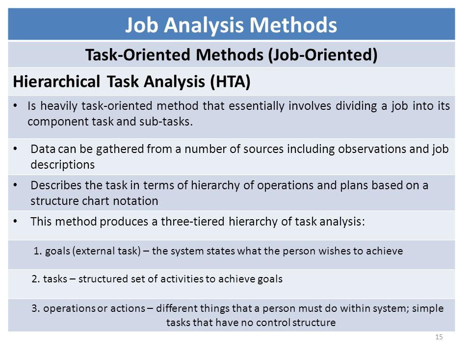 job analysis methods Explore various methods of performing a job analysis discover when and why  the analysis is done lastly, find out why a job analysis may be.