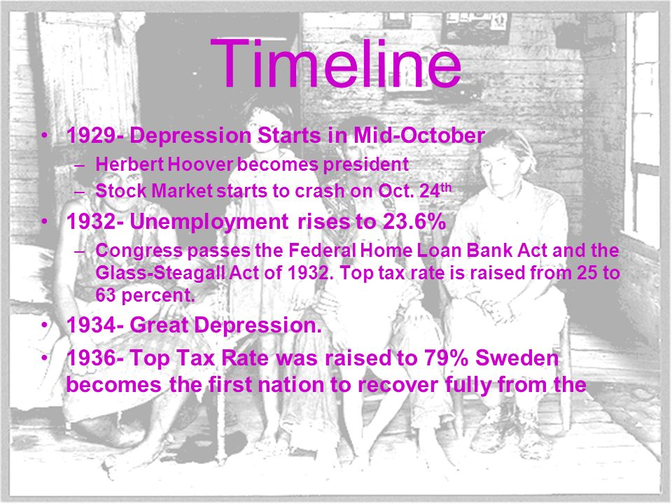 Timeline 1929- Depression Starts in Mid-October