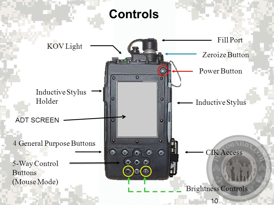 Controls Fill Port KOV Light Zeroize Button Power Button