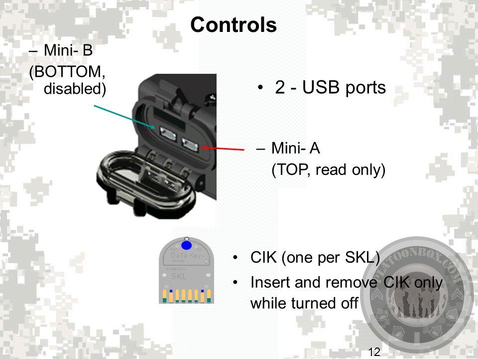 Controls 2 - USB ports Mini- B (BOTTOM, disabled) Mini- A