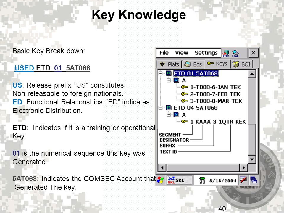 Key Knowledge Basic Key Break down: USED ETD 01 5AT068
