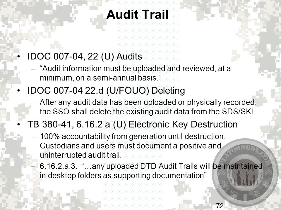 Audit Trail IDOC 007-04, 22 (U) Audits