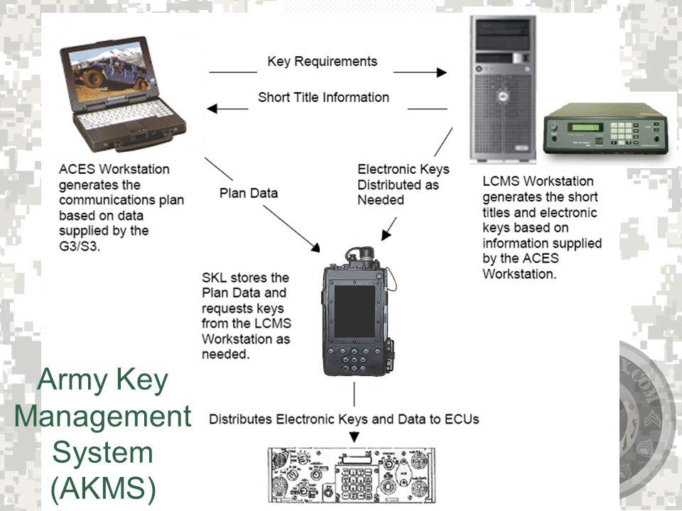 Army Key Management System (AKMS)