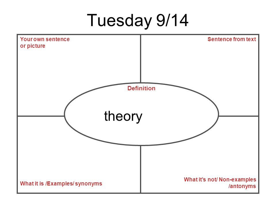 Tuesday 9/14 theory Definition Your own sentence or picture