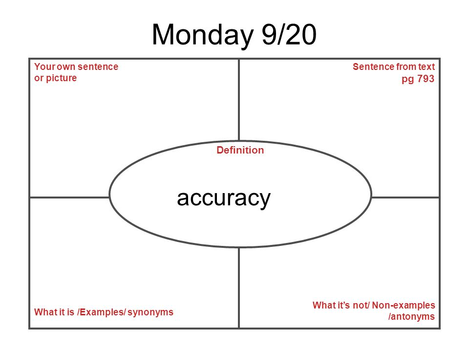 Monday 9/20 accuracy pg 793 Definition Your own sentence or picture