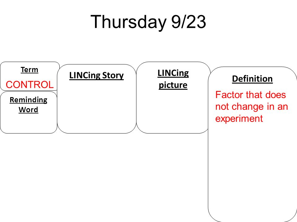 Thursday 9/23 LINCing picture LINCing Story CONTROL Definition