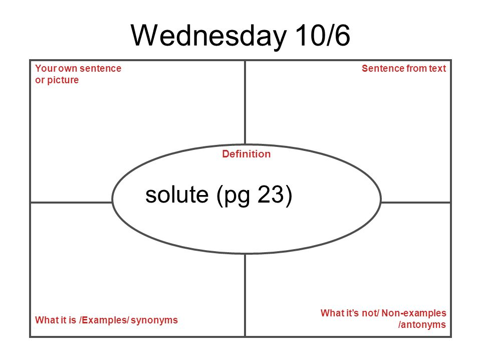 Wednesday 10/6 solute (pg 23) Definition Your own sentence or picture