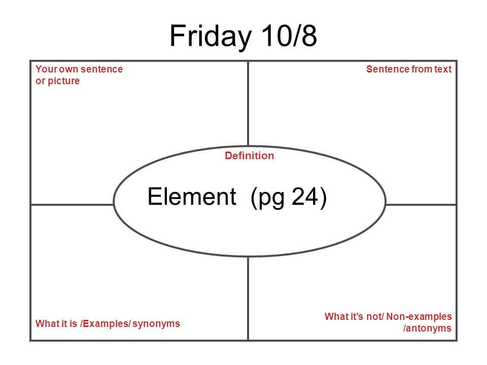 Friday 10/8 Element (pg 24) Definition Your own sentence or picture