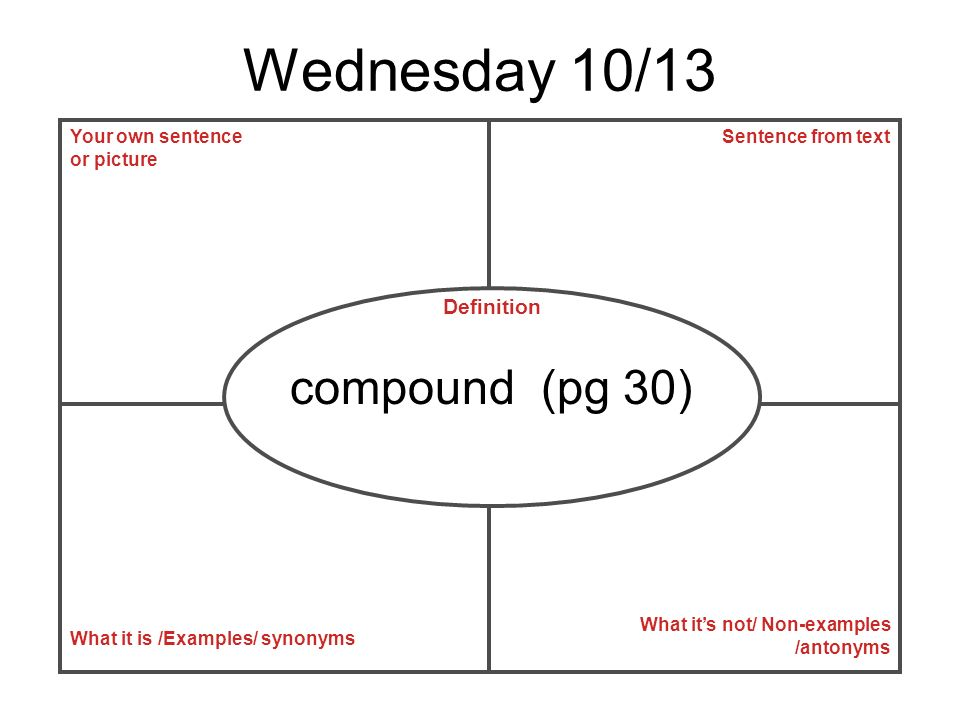 Wednesday 10/13 compound (pg 30) Definition