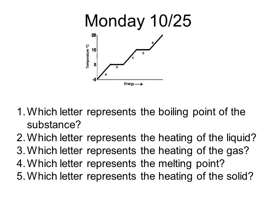 Monday 10/25 Which letter represents the boiling point of the substance Which letter represents the heating of the liquid