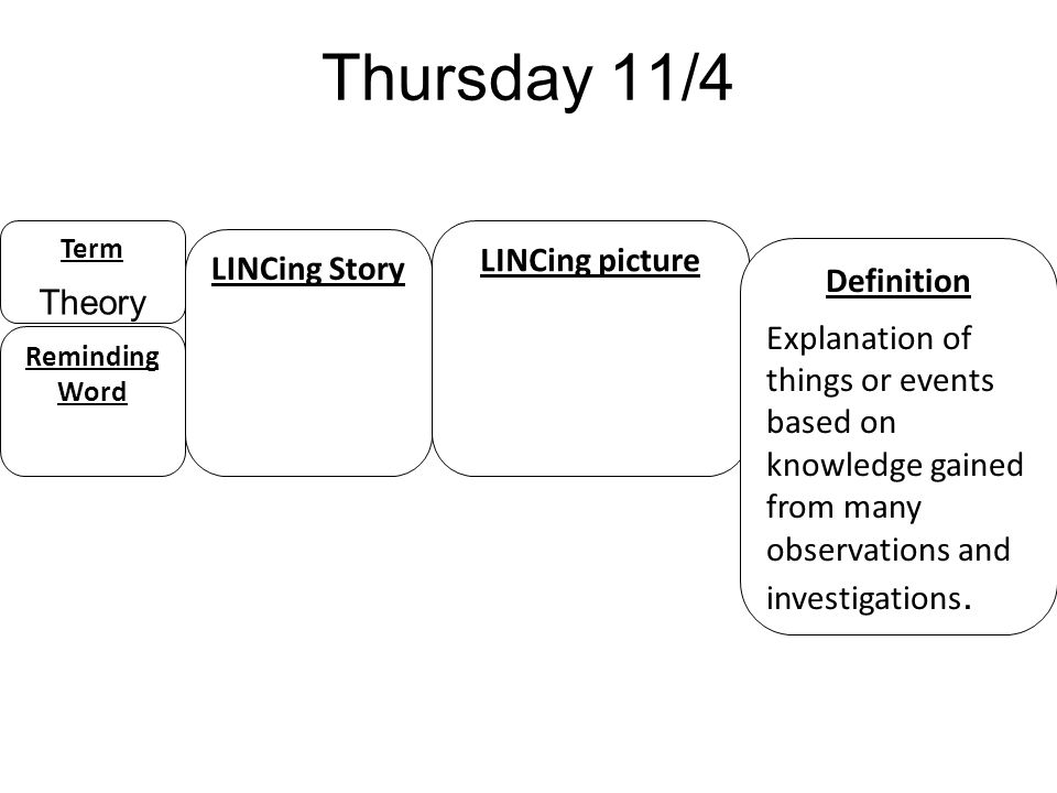 Thursday 11/4 LINCing picture LINCing Story Theory Definition
